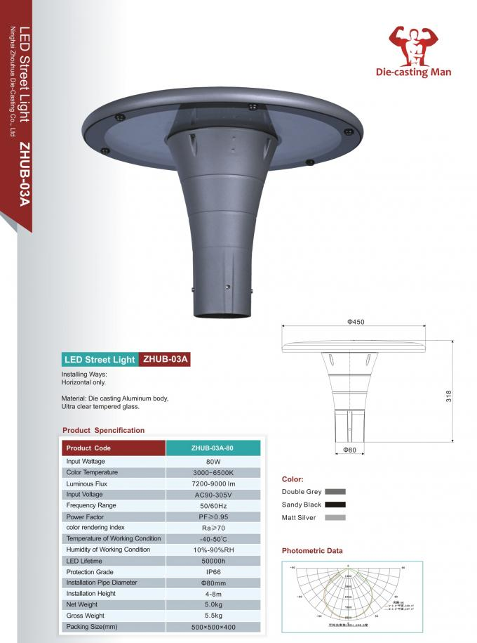 120 ° Beam Angle Outdoor Area Lighting Lampu Lapangan Sepak Bola IP65 Protection